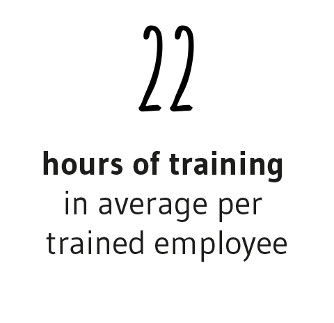 18 hours of training