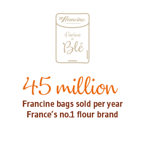 45 million  Francine bags sold per year France's no.1 flour brand
